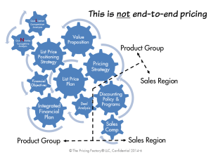 This is not End-to-end Pricing v11 960x720 © TPF