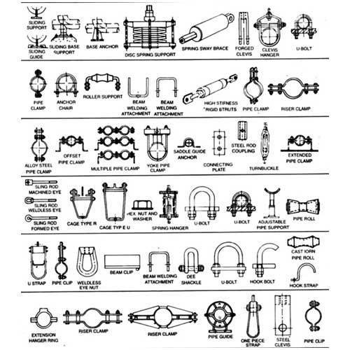 selection and classes of pipes The proper pipe fittings and flanges let your equipment do the work that you intend it to do the various types of pipe fittings include adapters, bulkhead fittings, plugs, rigid couplings, flexible couplings, 90 degree elbows, 45 degree elbows, reducing elbows, flanges, nipples, concentric reducers, eccentric reducers, side outlet tees, standard tees, reducing tees, bullhead tees, unions .