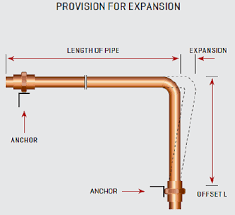 Piping flexibility adequate flexibility for absorbing the.