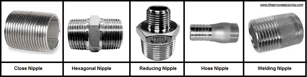Close Nipple