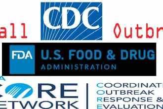 Photo of recall & outbreak logos.