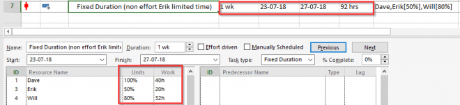 non effort driven, fixed duration 3 resources with limited availability