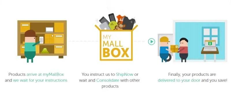 My Mall Box