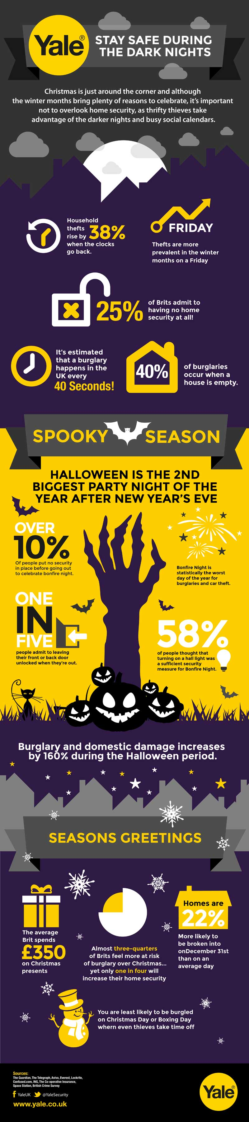 Stay Safe During The Dark Nights