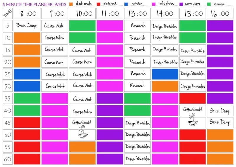 Example of 5 Minute Planner