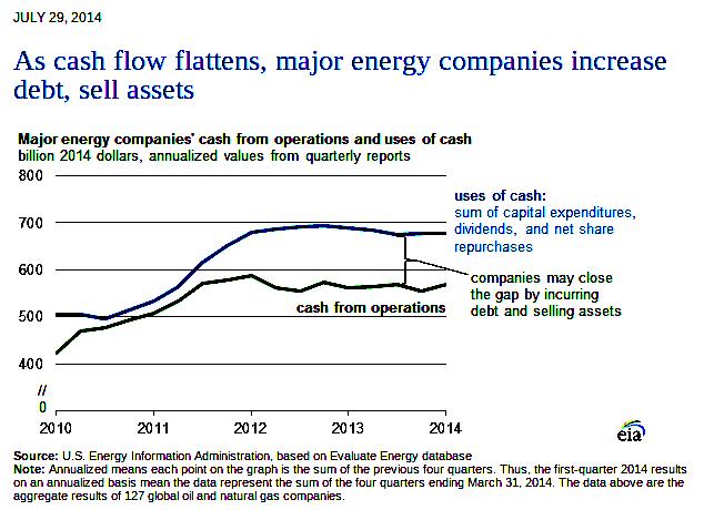 roger - energy profit