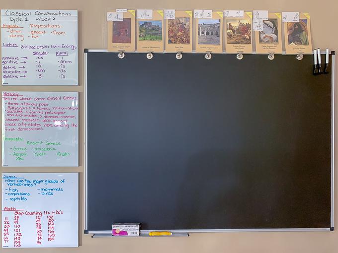 Top Homeschooling Resources and Curriculum for Pre-K and Kindergarten