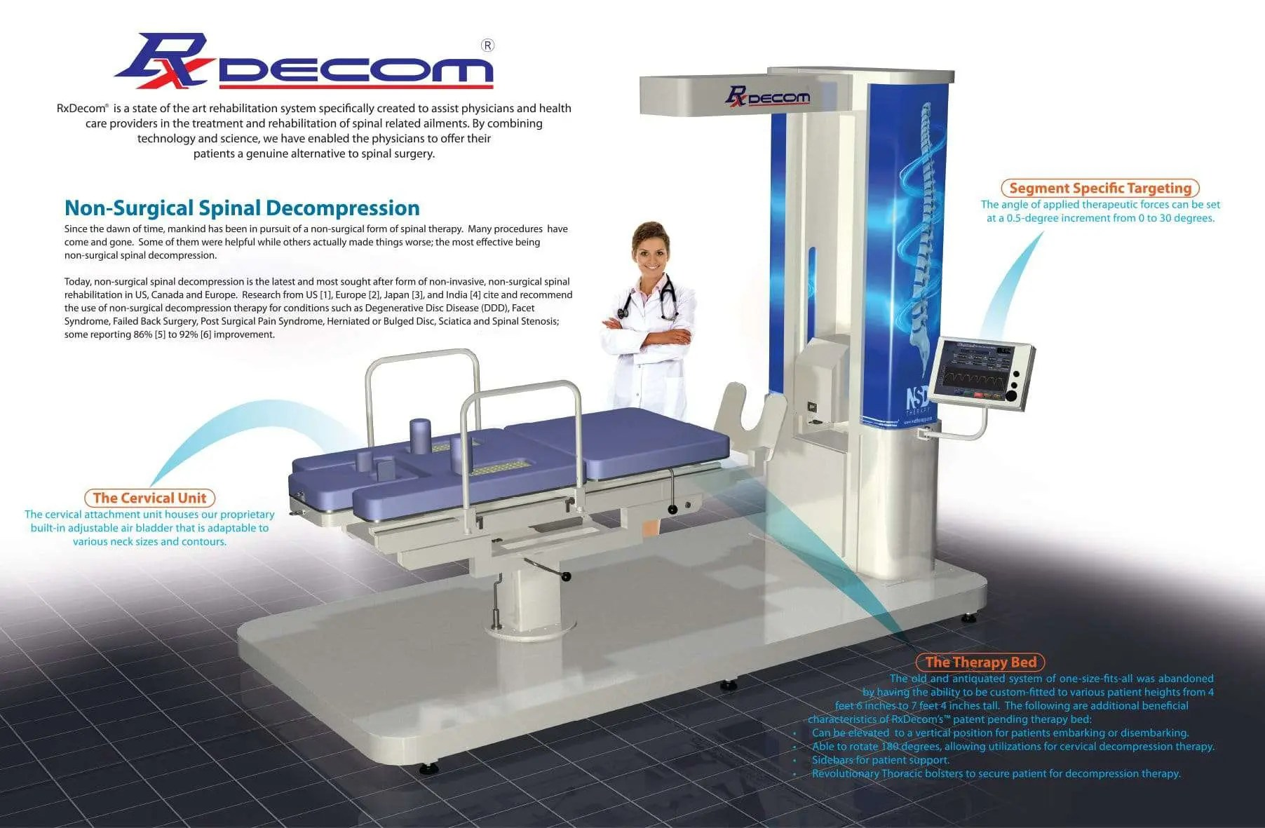 RxDecom's Propriety systems and technologies