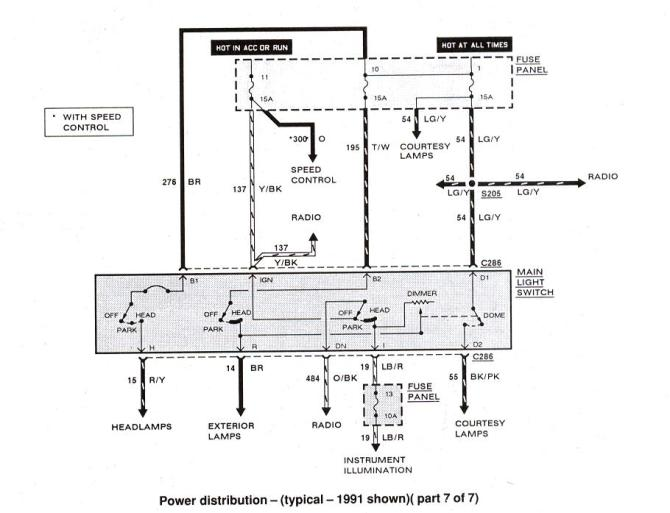 ford ranger  bronco ii electrical diagrams – the ranger station