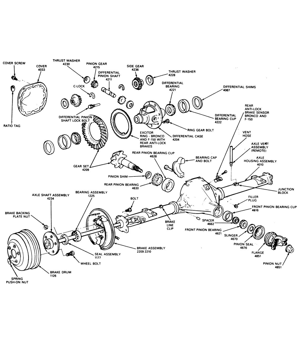Transaxle Pinion Bearings