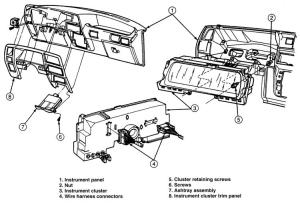 Ford Ranger Speedometers  How They Work