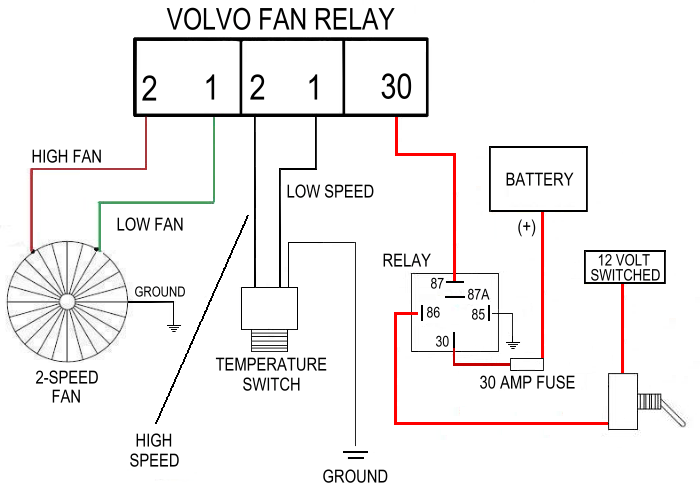 volvo_relay_diagram?resize\\\\\\\\\\\\\\\\\\\\\\\\\\\\\\=665%2C461 100 [ wiring diagram for incubator thermostat ] logitech z623  at eliteediting.co