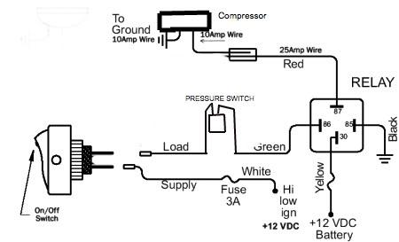 york onboard air compressor