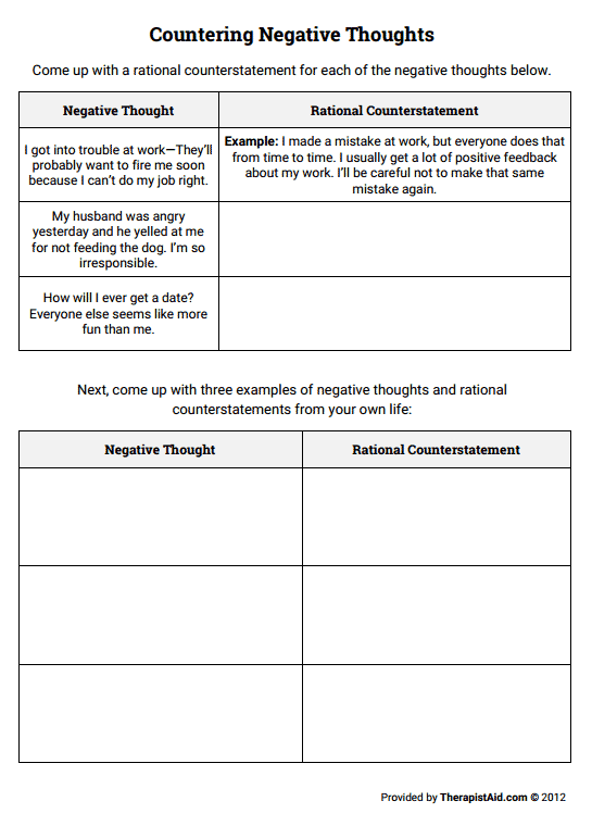 Countering Negative Thoughts Thought Log Worksheet