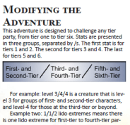 A screesnshot of the rules on modifying difficulties