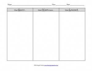 The Kwl Chart A Model For Student Engagement