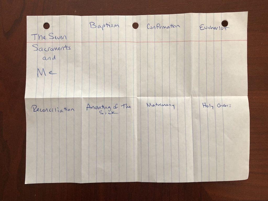 Seven Sacraments Lesson Plan