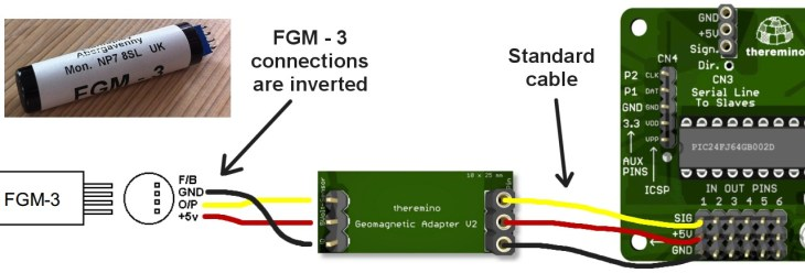 Theremino System - Connections from FGM-3 to GeomagneticAdapter and Master