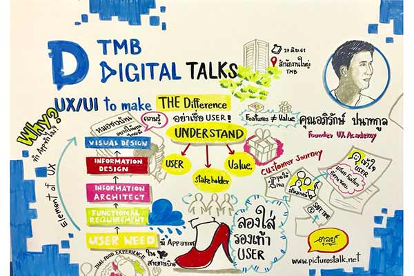 TMB Digital Talks