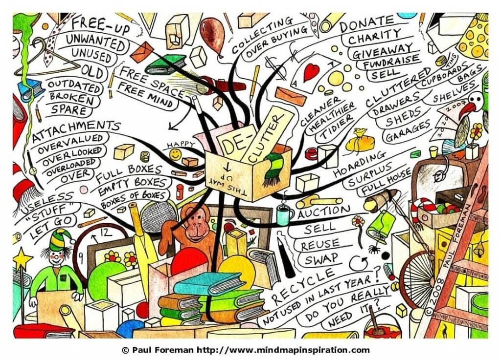 Cartoon of words related to clutter and feng shui