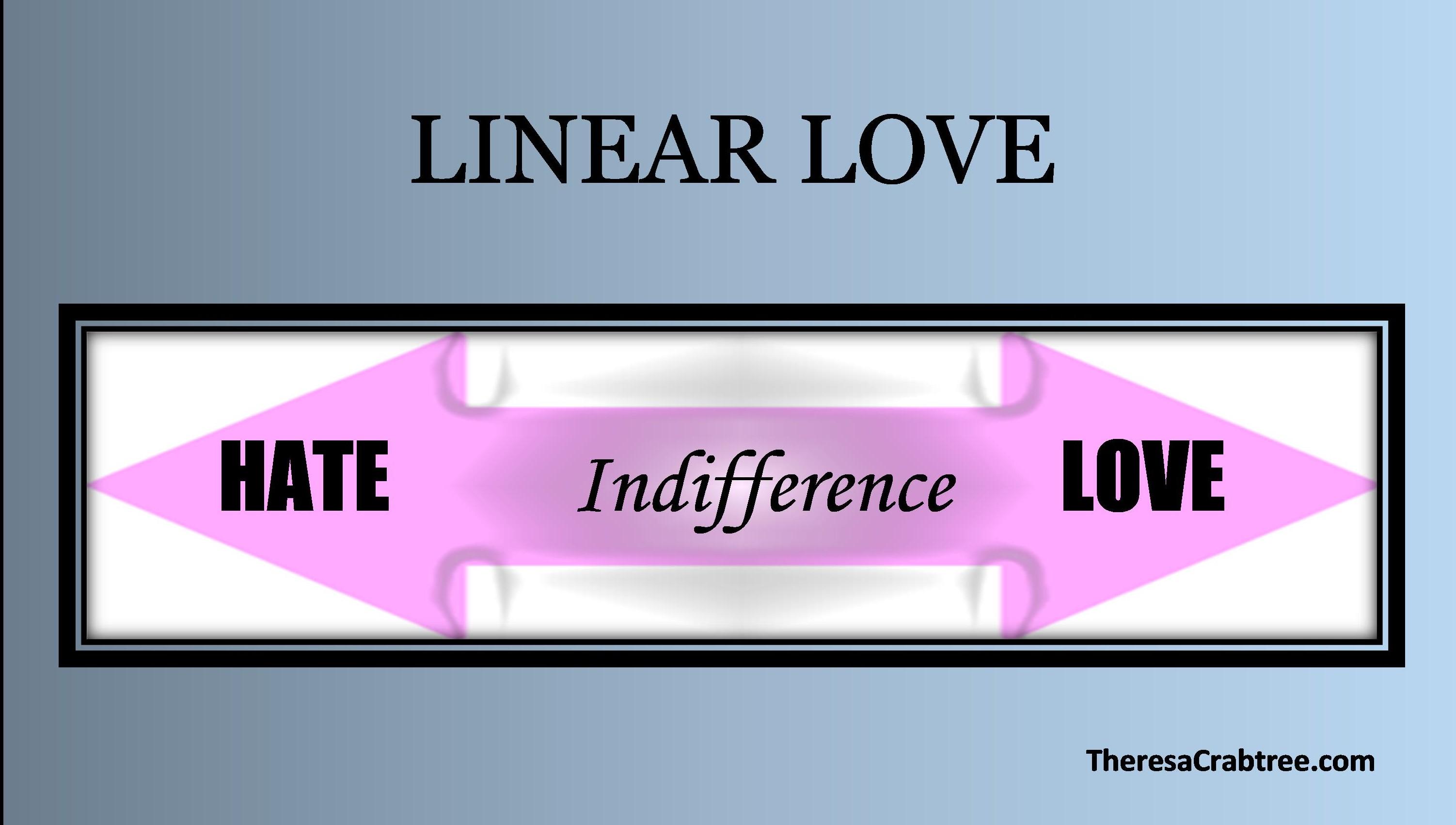 Soul Connection 182 ~ Linear Love