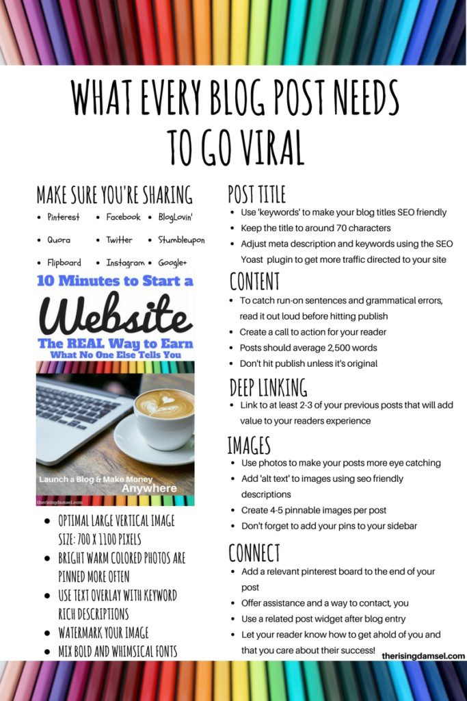 What Your Blog Post Needs To Go Viral. The Rising Damsel