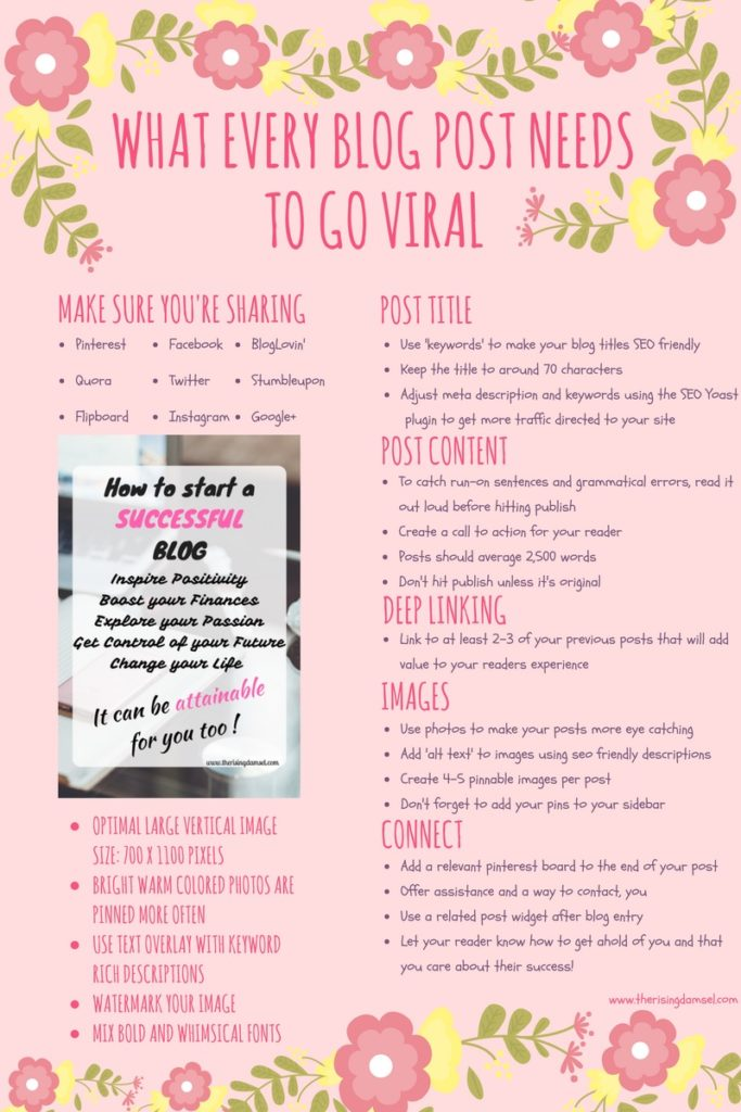 Go Viral Now! The Rising Damsel #goviral #blogposts #blogideas #bloggerlife #viralpost #girlboss #sharing #monetization #success #seo