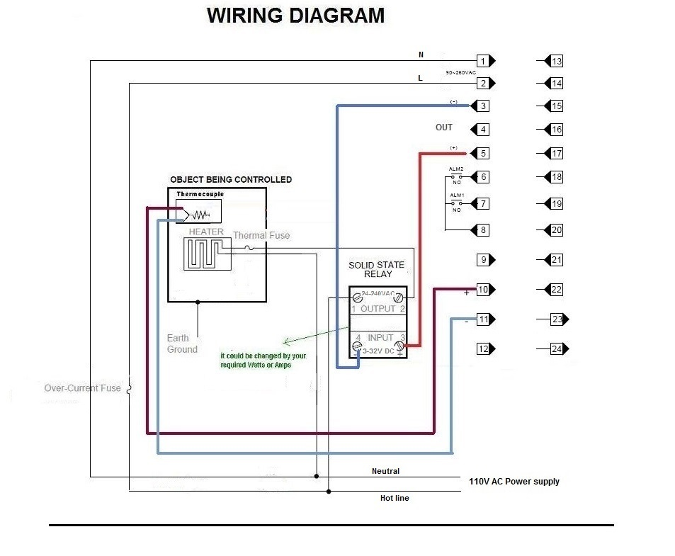 RSwiring(48x96)?resize=665%2C548 oven wiring instructions wiring diagram  at gsmx.co