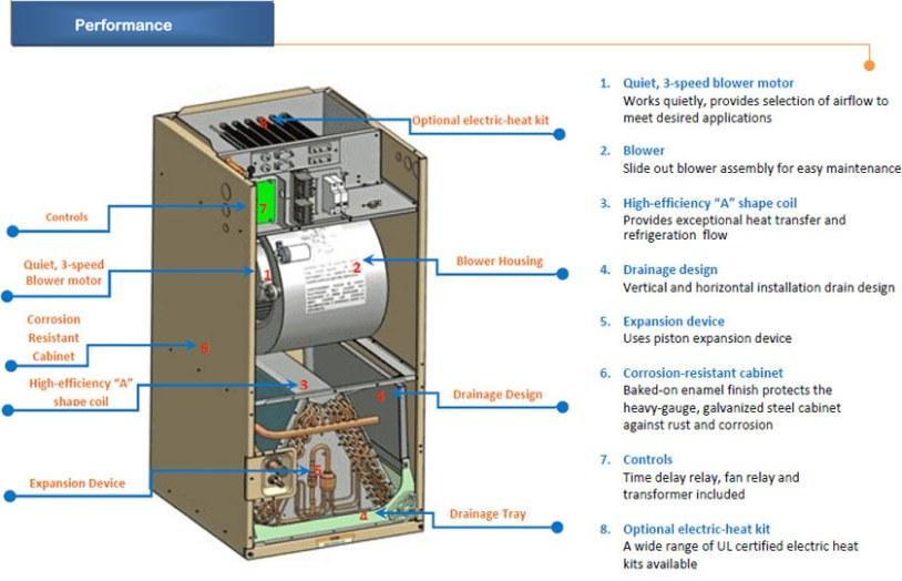 ruud wiring diagram schematic wiring diagram york heat pump wiring schematics image about