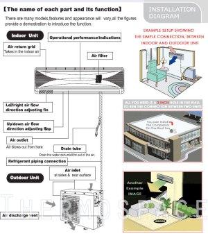 21 SEER 24000 BTU Ductless AC  Mini Split Air Conditioner