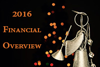 2016 financial overview