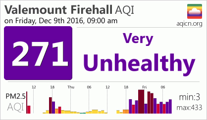 air-quality-dec-9th valemount