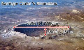 Afbeeldingsresultaat voor krater cartoon