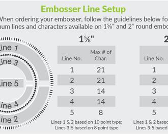 Embossers Line Setup