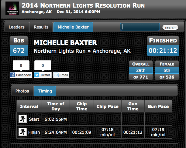 Northern Lights Resolution Run – Race Recap | The Runner's Plate
