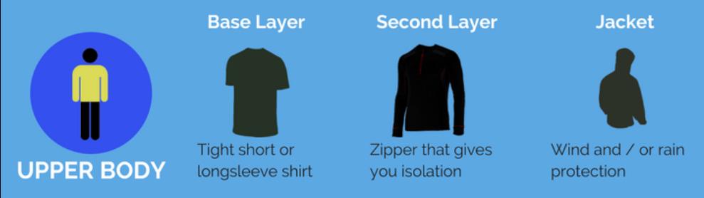 Upper body clothes