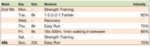 A typical training week from a 4h marathon training plan