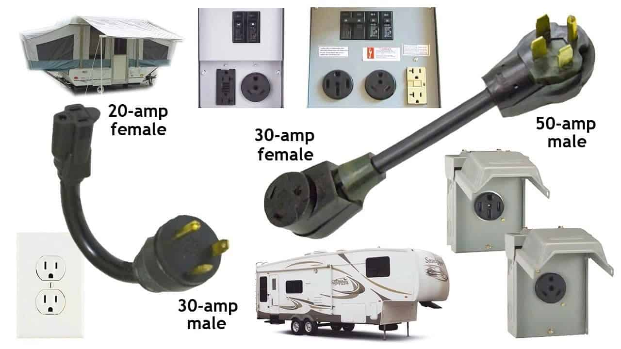 How To Plug in an RV (Dog Bones 101) - TheRVgeeks  Amp Wiring Diagram Airstream on