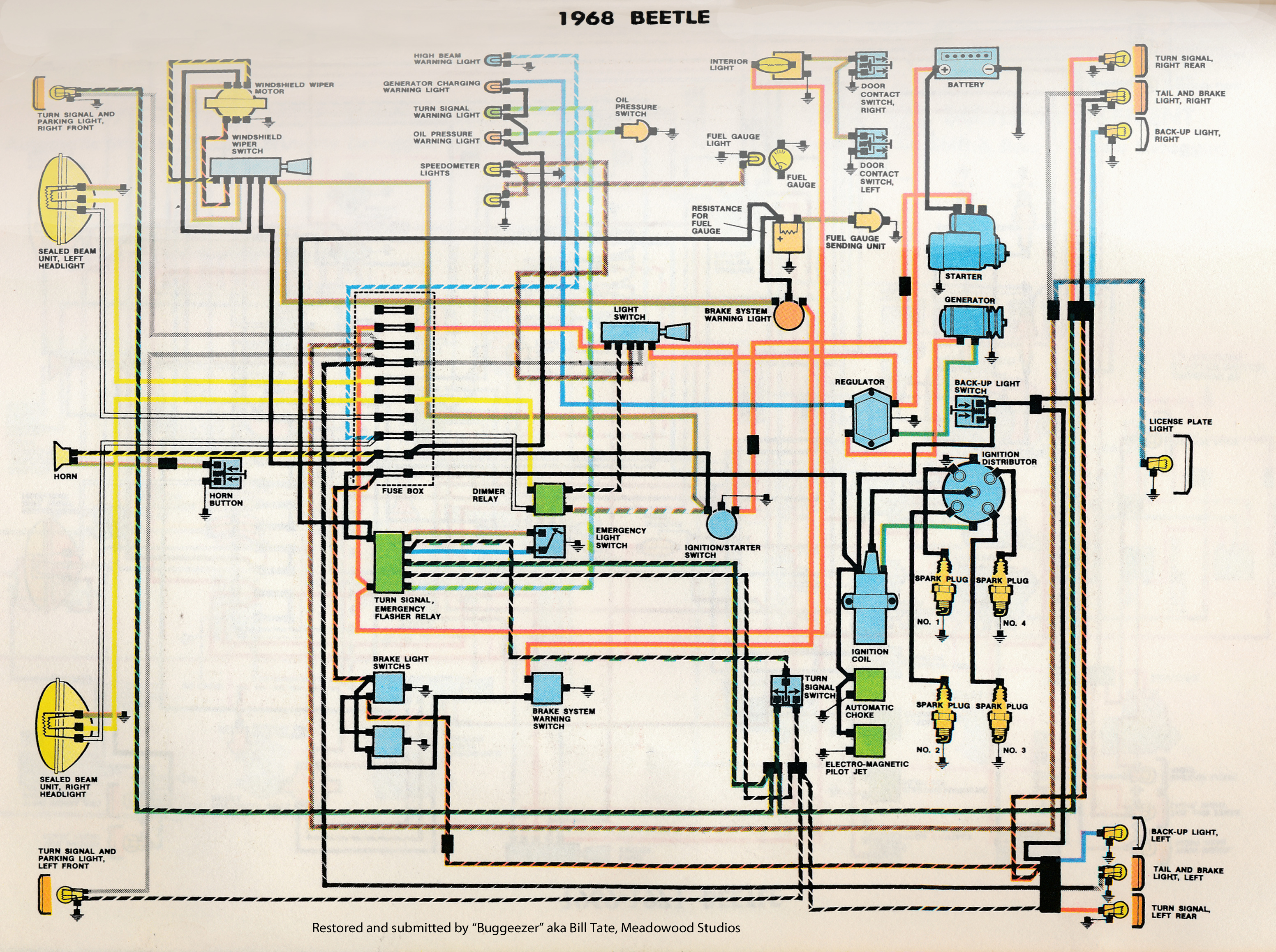 68 Karmann Ghia Wiring Diagram Library Vw Ther With 1974 1969 Beetle 1968 Clymersresize6652c496 Bug Harness