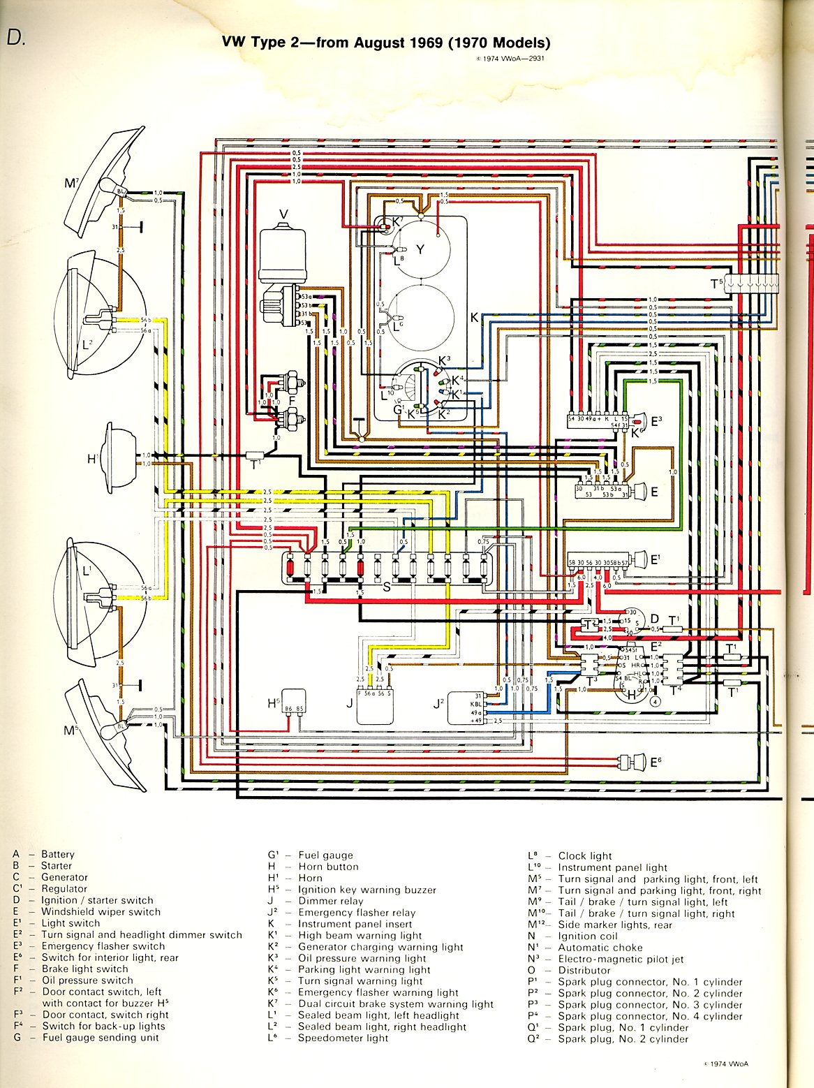 Diagram 1968 Camaro Rs Ss 1969 Camaro Ignition Wiring Diagram Chevy