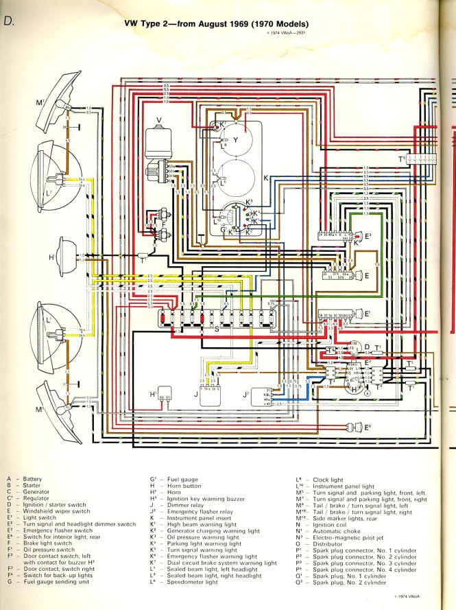 vw bug wiring diagram image wiring diagram 1970 vw beetle wiring diagram 1970 auto wiring diagram schematic on 1967 vw bug wiring diagram