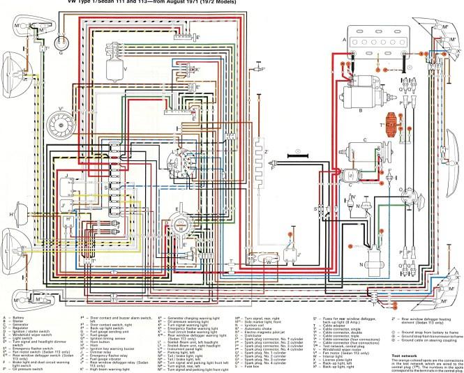 vw wiring diagrams wiring diagram 1974 vw beetle wiring diagram diagrams