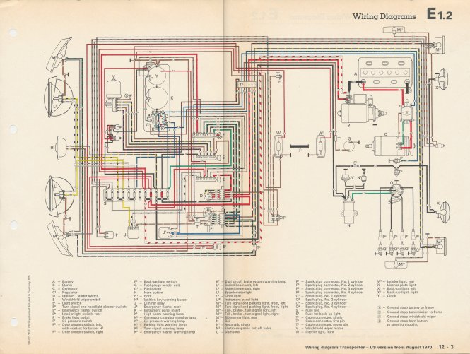 wiring diagram for 1975 jeep cj5 wiring image 1975 cj5 wiring diagram wiring diagram on wiring diagram for 1975 jeep cj5
