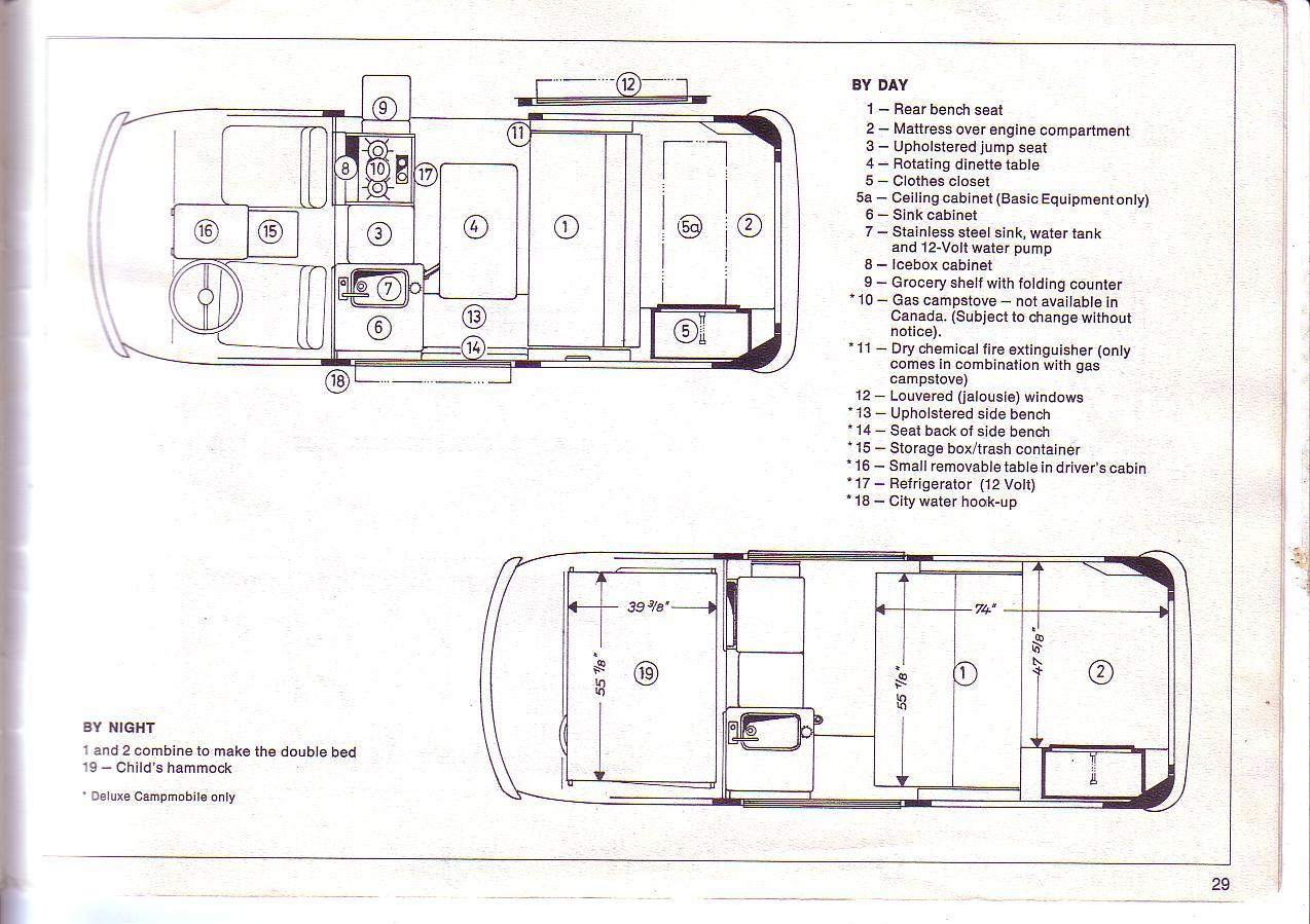 Thesamba Vw Campmobile Owner S Manual