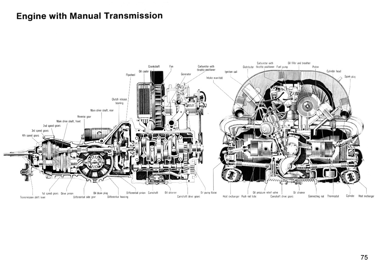 73 Vw Bug Engine Schematics