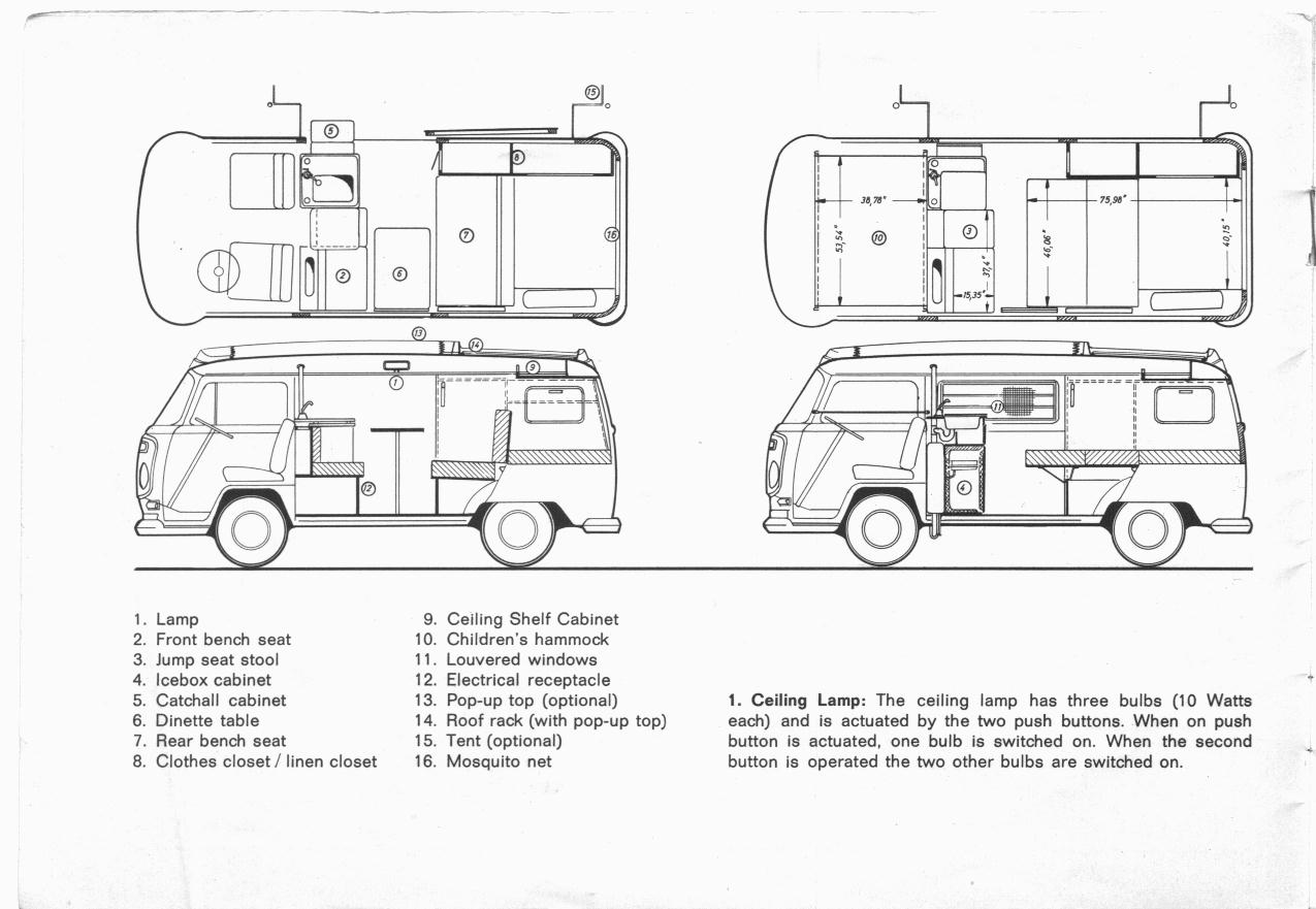 Thesamba Westfalia Campmobile Operating Instructions