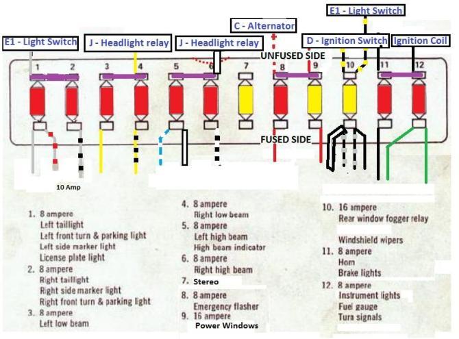 74 super beetle fuse box diagram  wiring diagram series