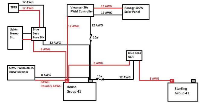 thesamba  vanagon  view topic  aux wiring diagram up