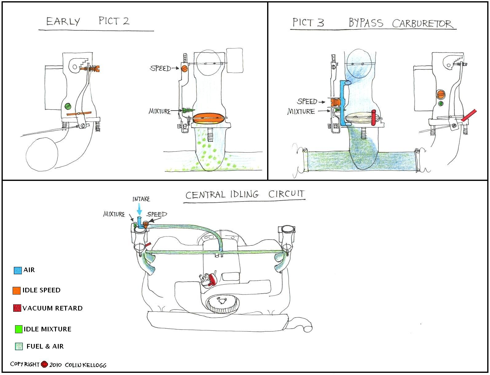 Fuel Line Inlet 34 Pict 3