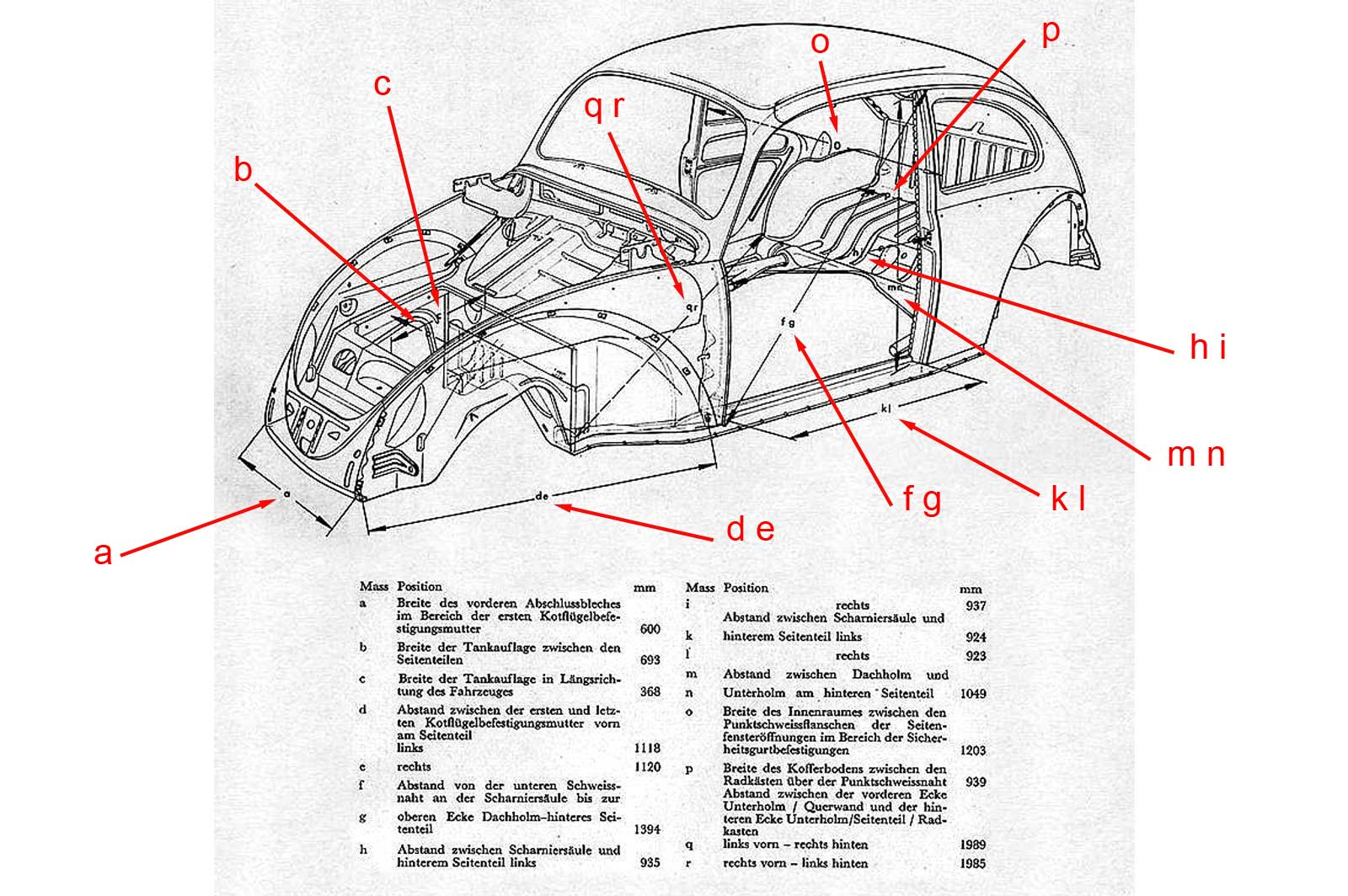 Vw Bug Wiring